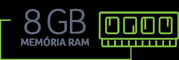 Ícone memória RAM de 12 GB
