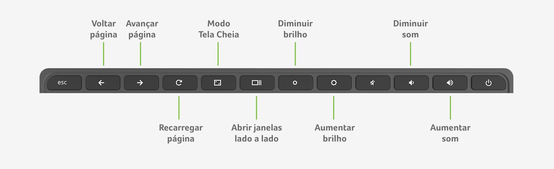 Teclas do Acer Chromebook C733T-C2HY